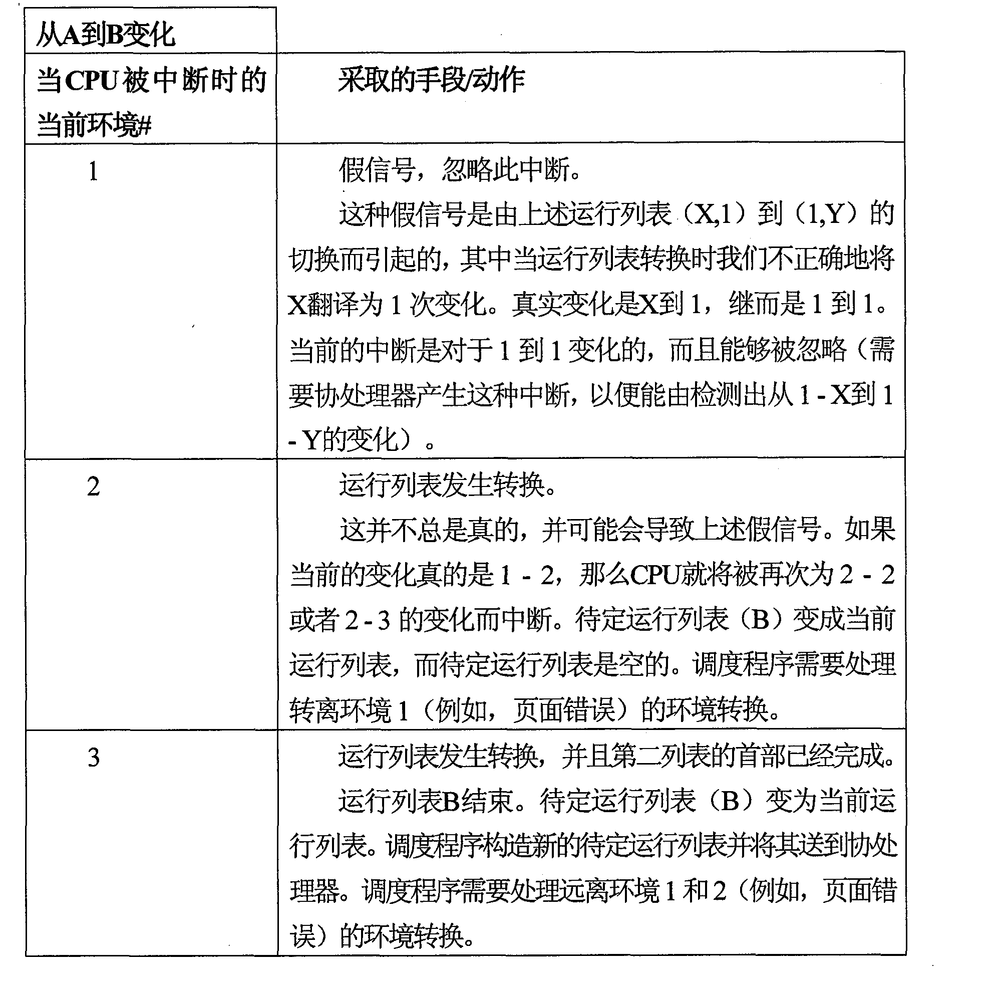 Figure CN101894044BD00291