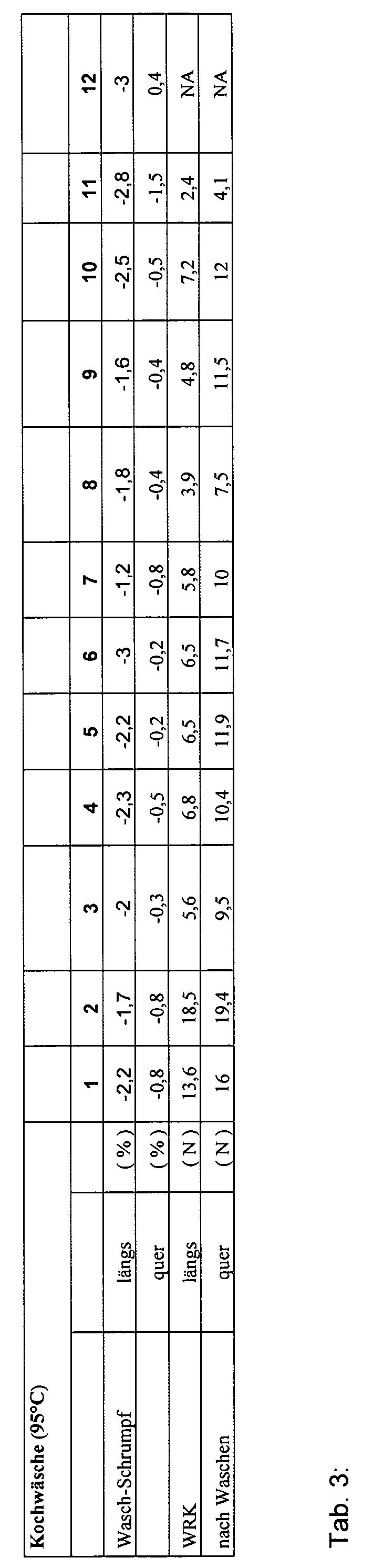 Figure DE102014002232B4_0002