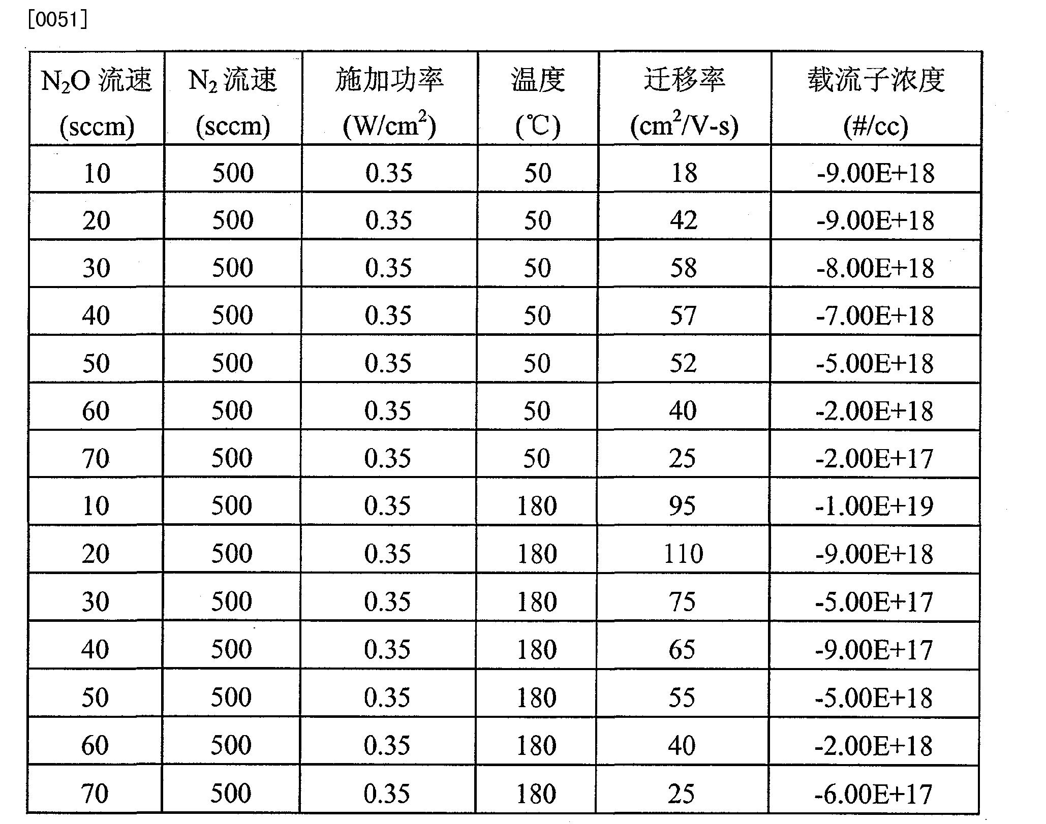 Figure CN101803028BD00122