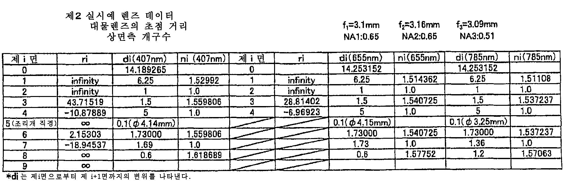 Figure 112006025851494-PCT00005