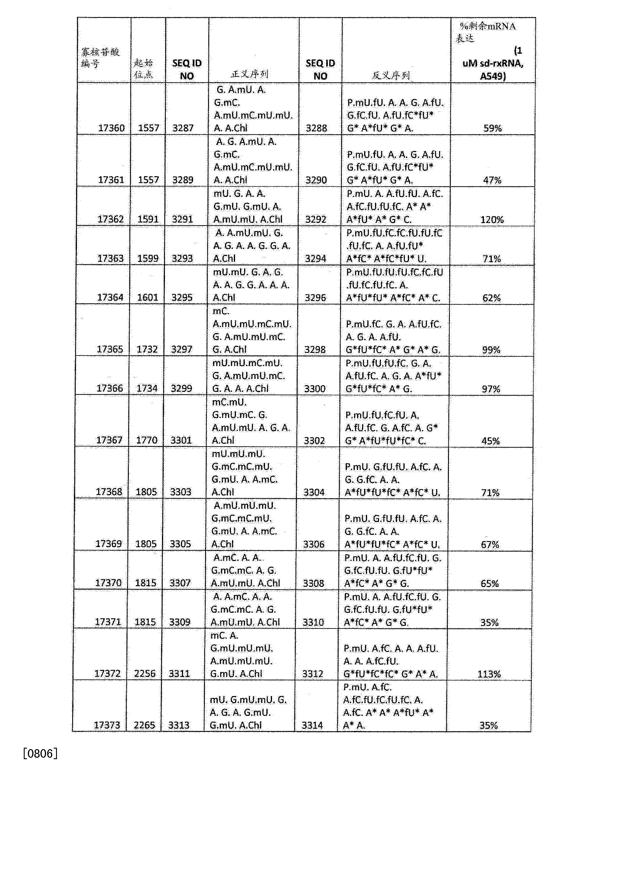Figure CN103108642BD01901