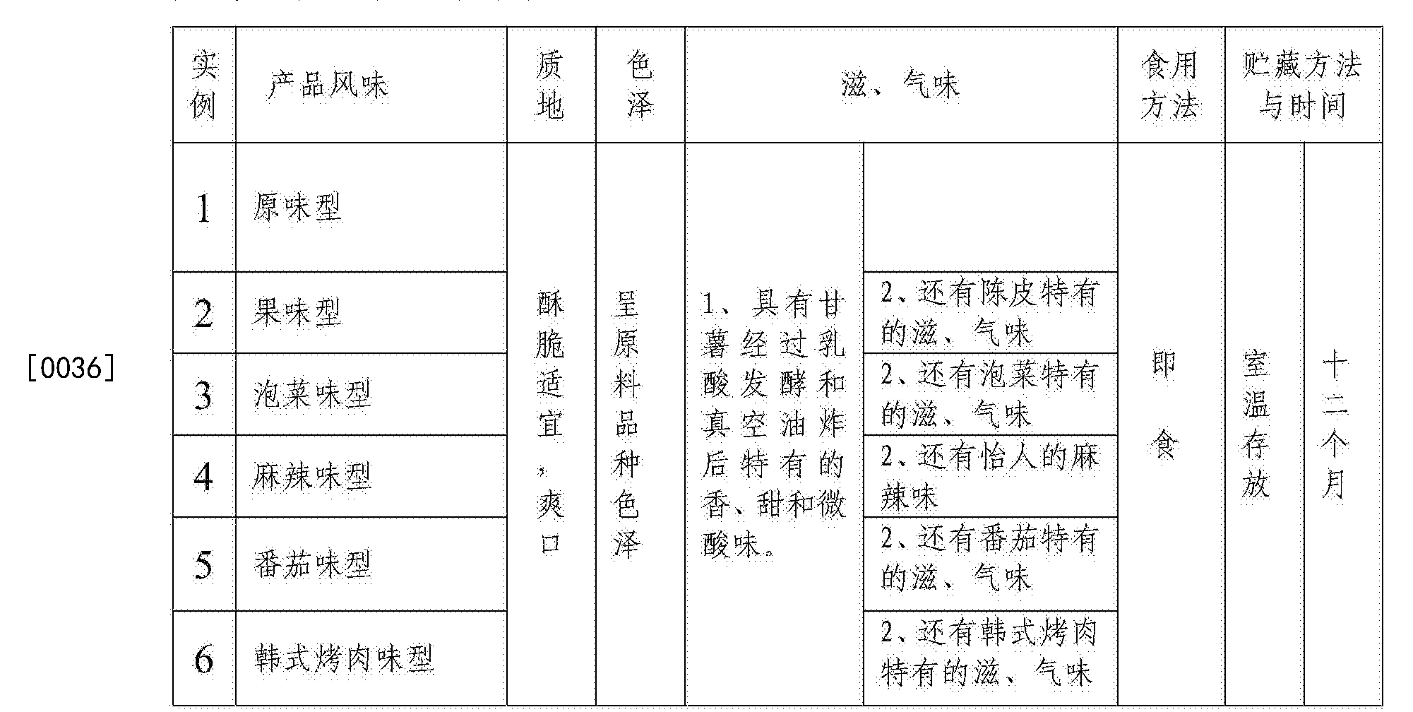 Figure CN103907853BD00051