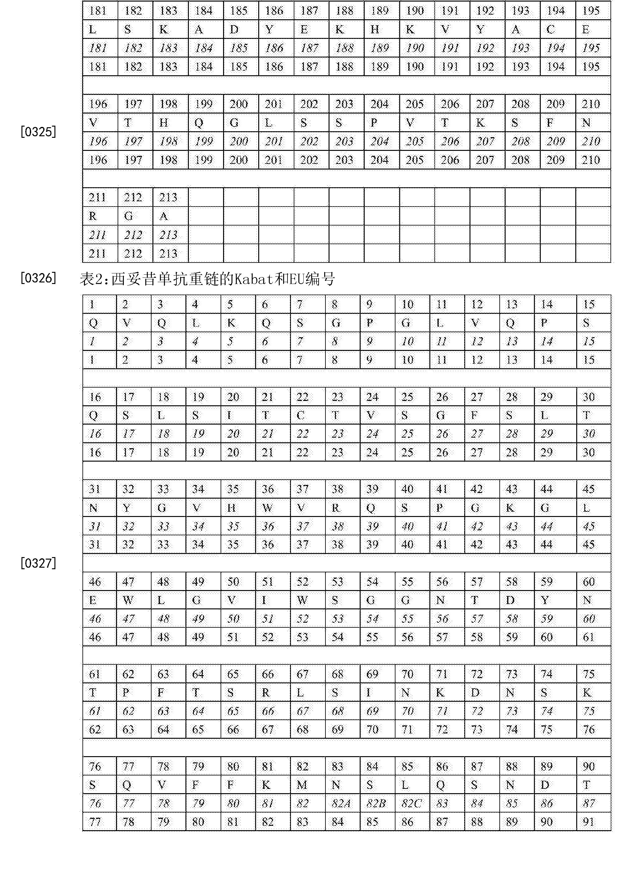 Figure CN104379602BD00471