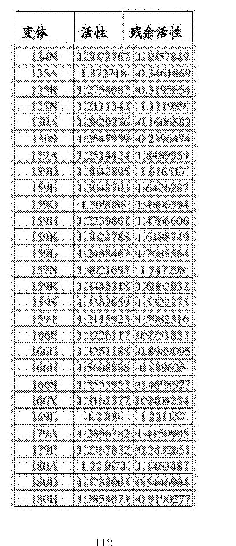 Figure CN105483099AD01122