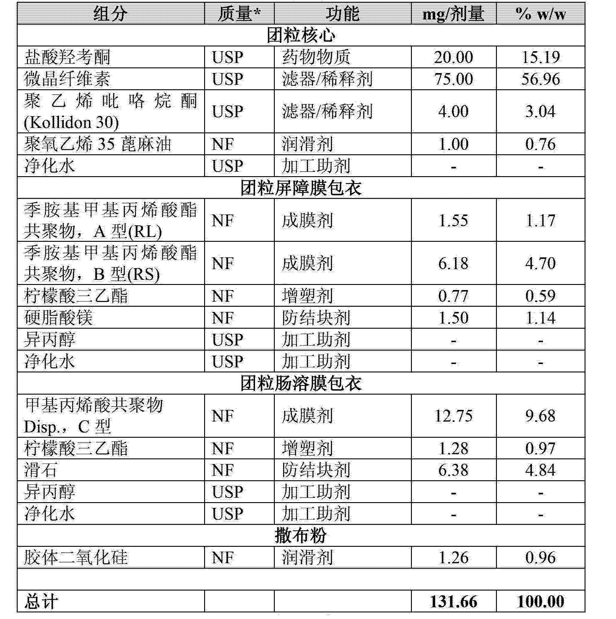Figure CN103476403AD00291