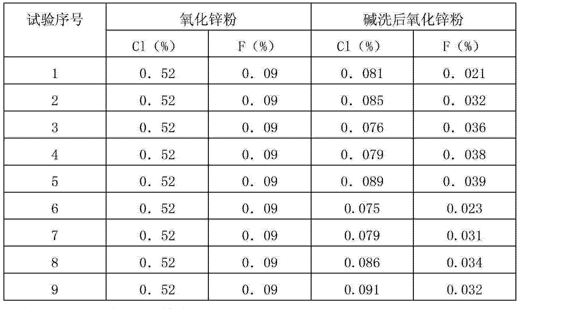 Figure CN102766765AD00061