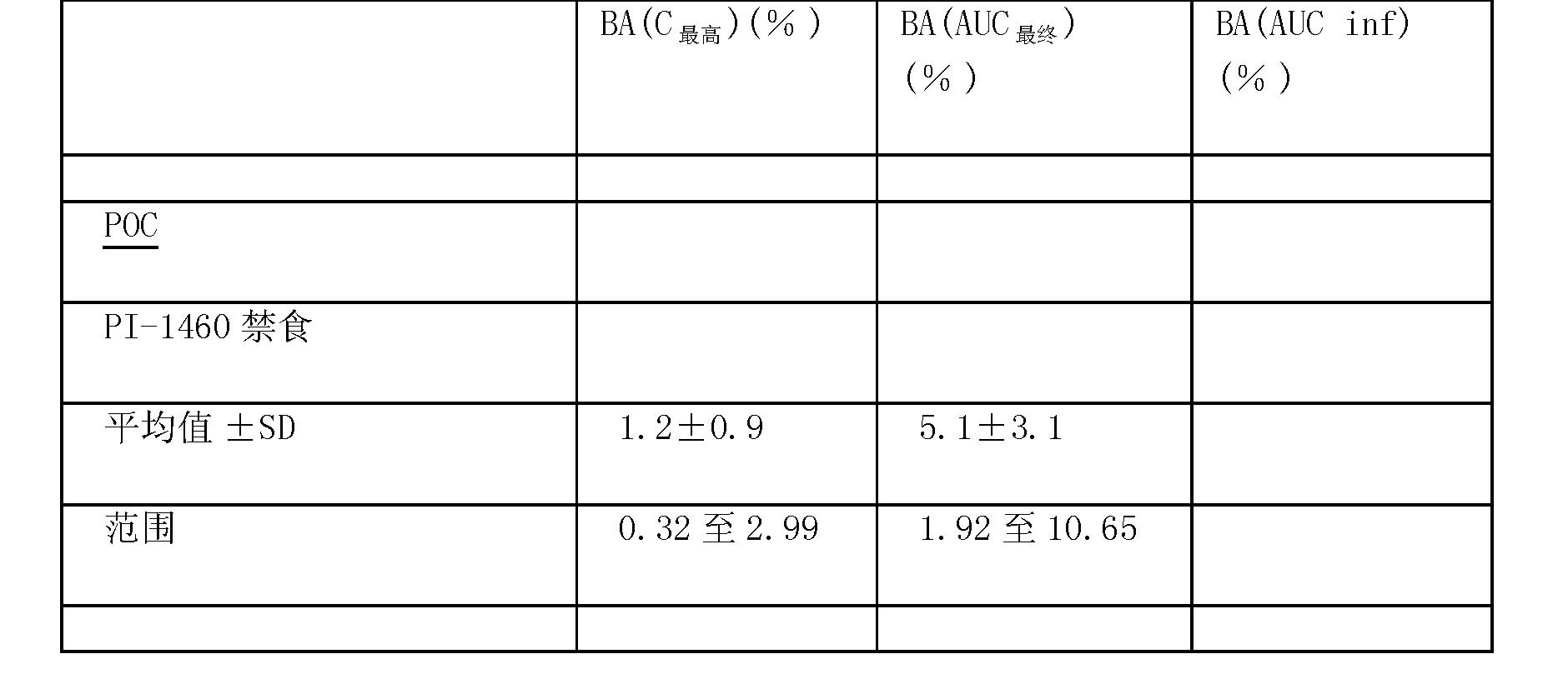 Figure CN101677963BD00482