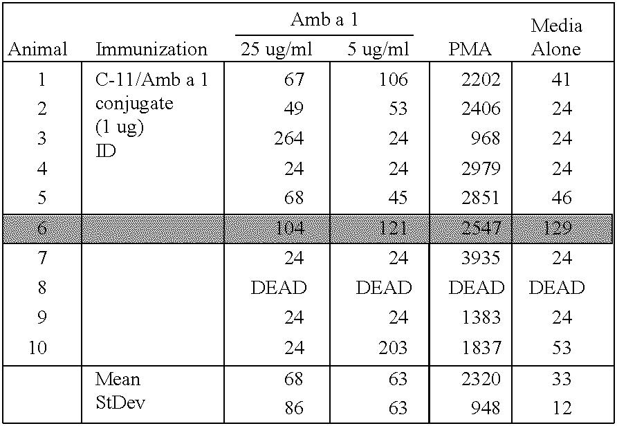 Figure US20030175731A1-20030918-C00007