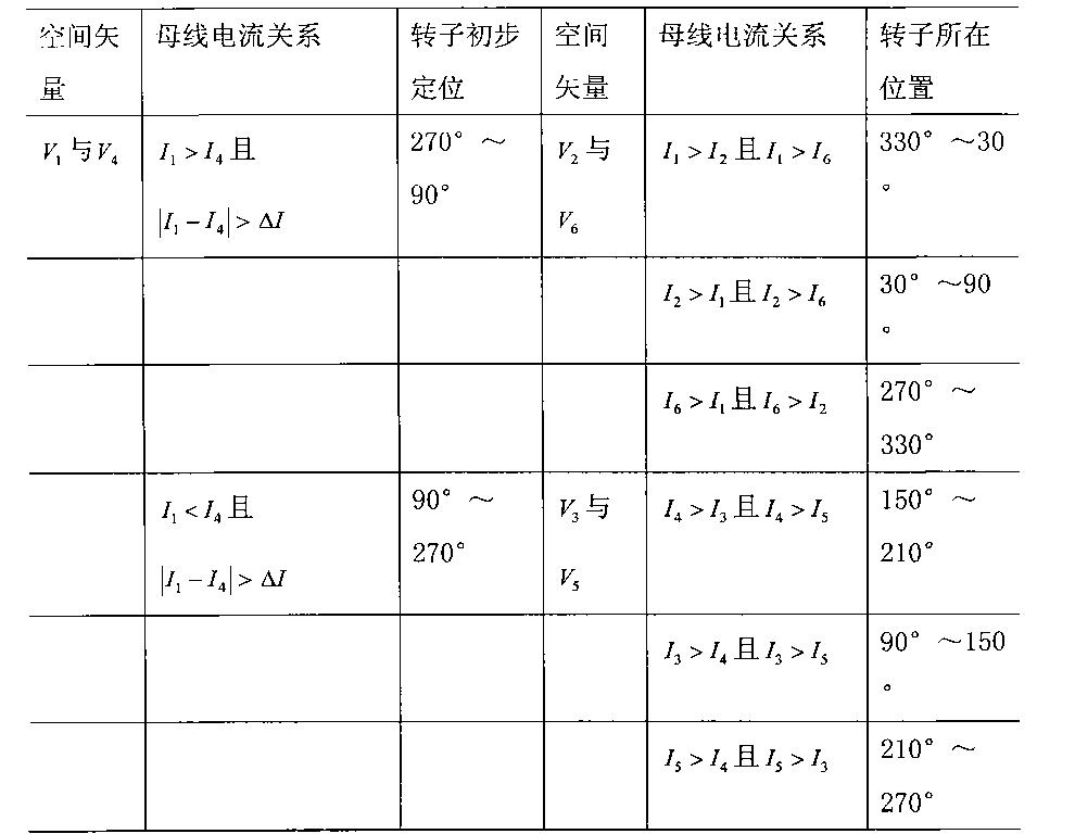 Figure CN102868350BD00131