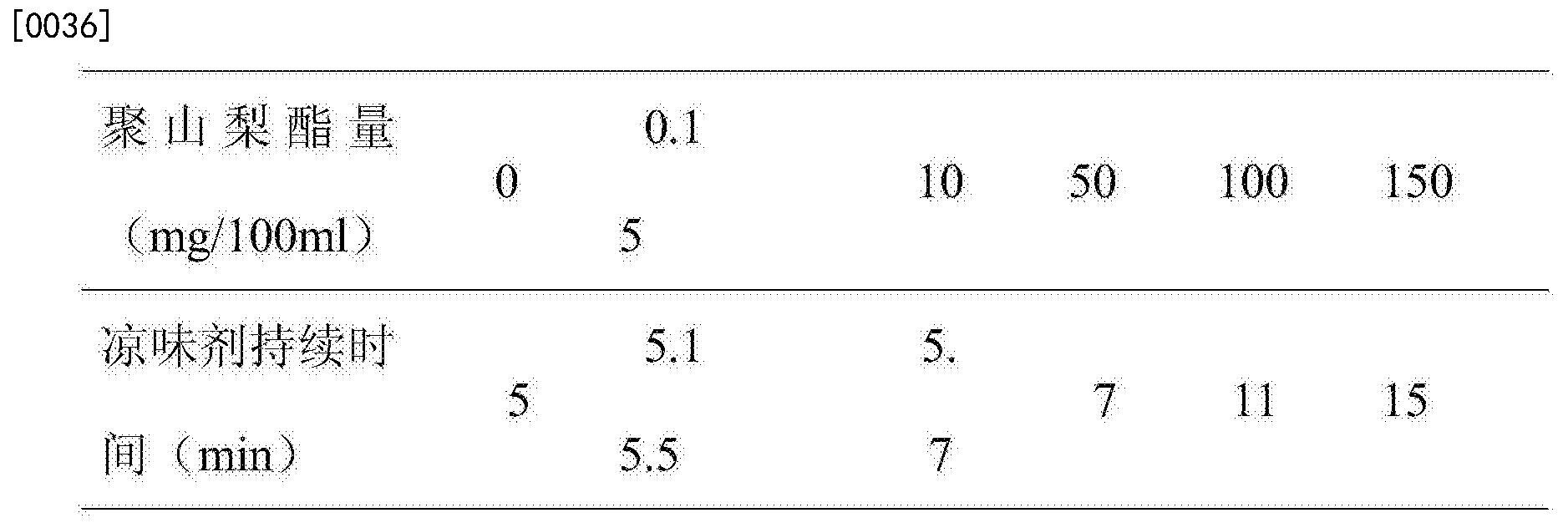 Figure CN105326651AD00052