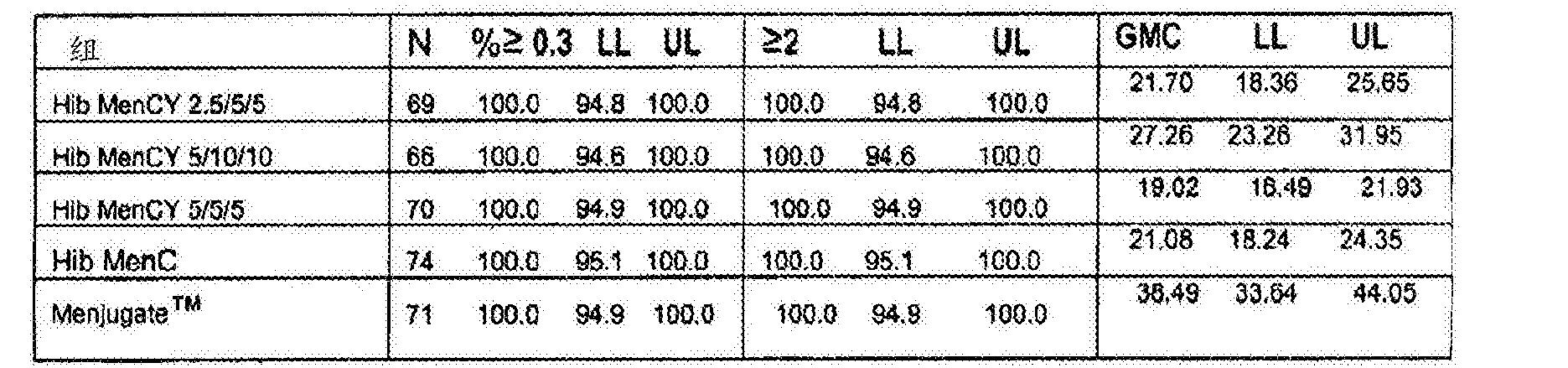Figure CN102526723BD00332