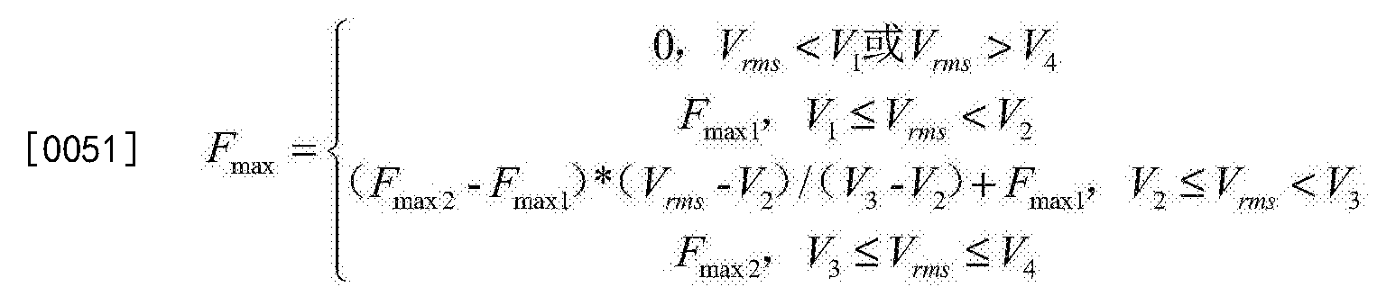 Figure CN106208887AD00092