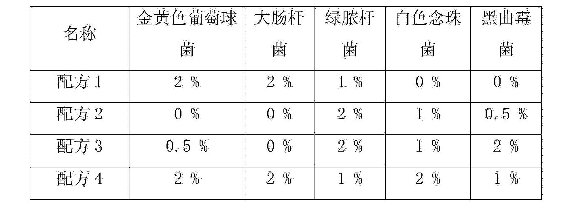 Figure CN103520031AD00061