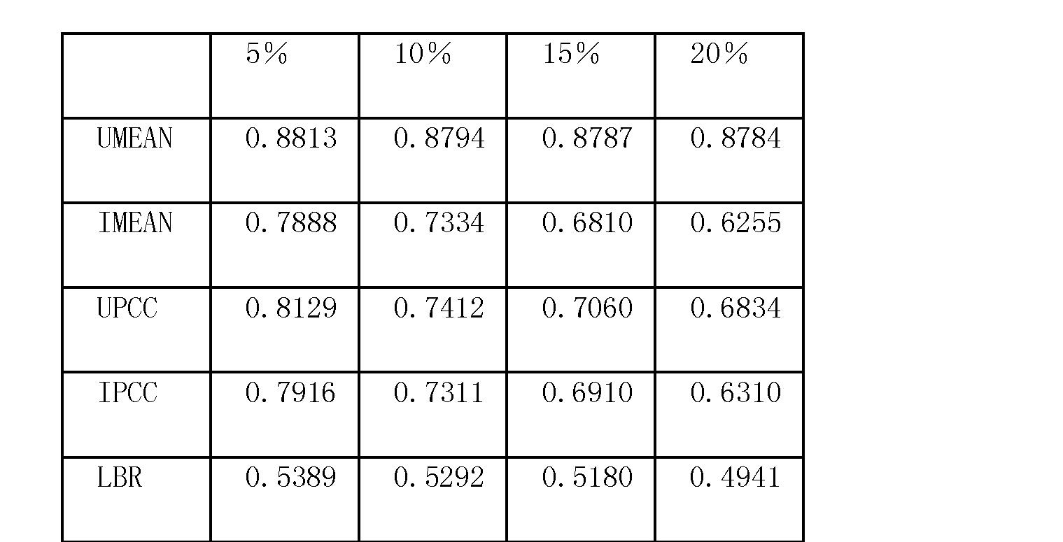 Figure CN102629341AD00092