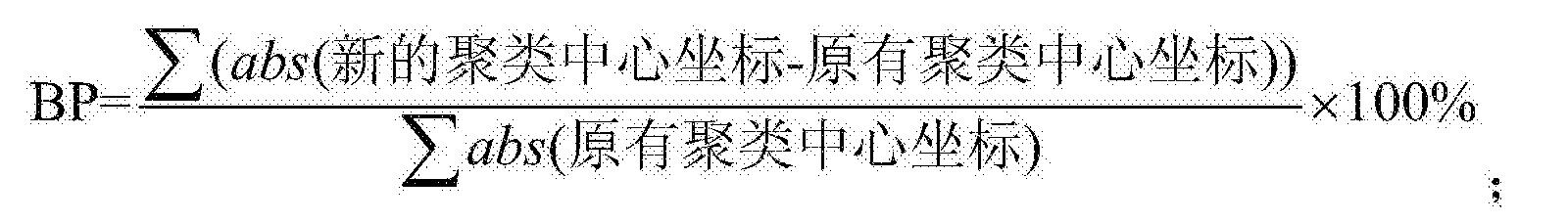 Figure CN103713217BD00052