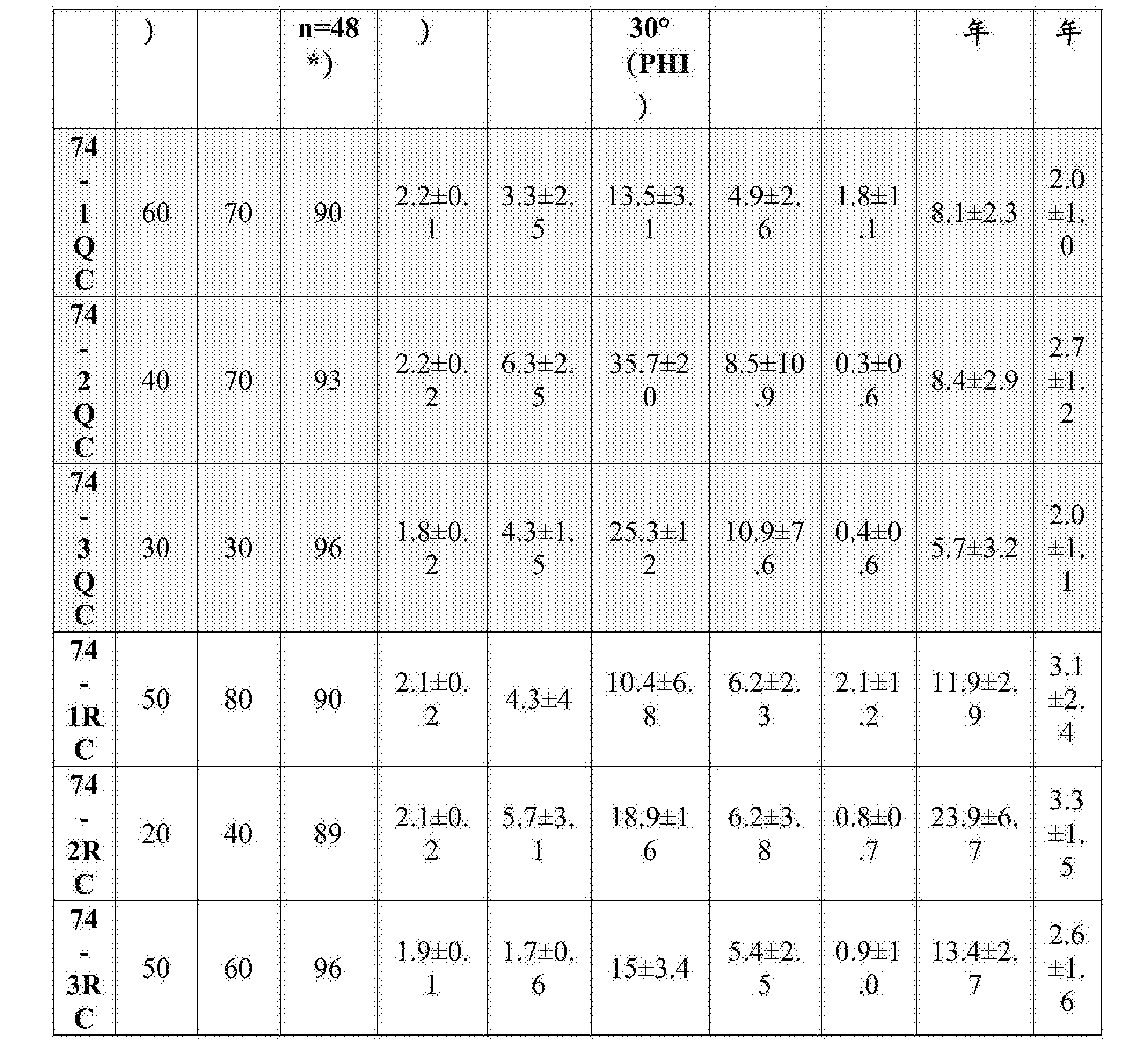 Figure CN106999628AD00251