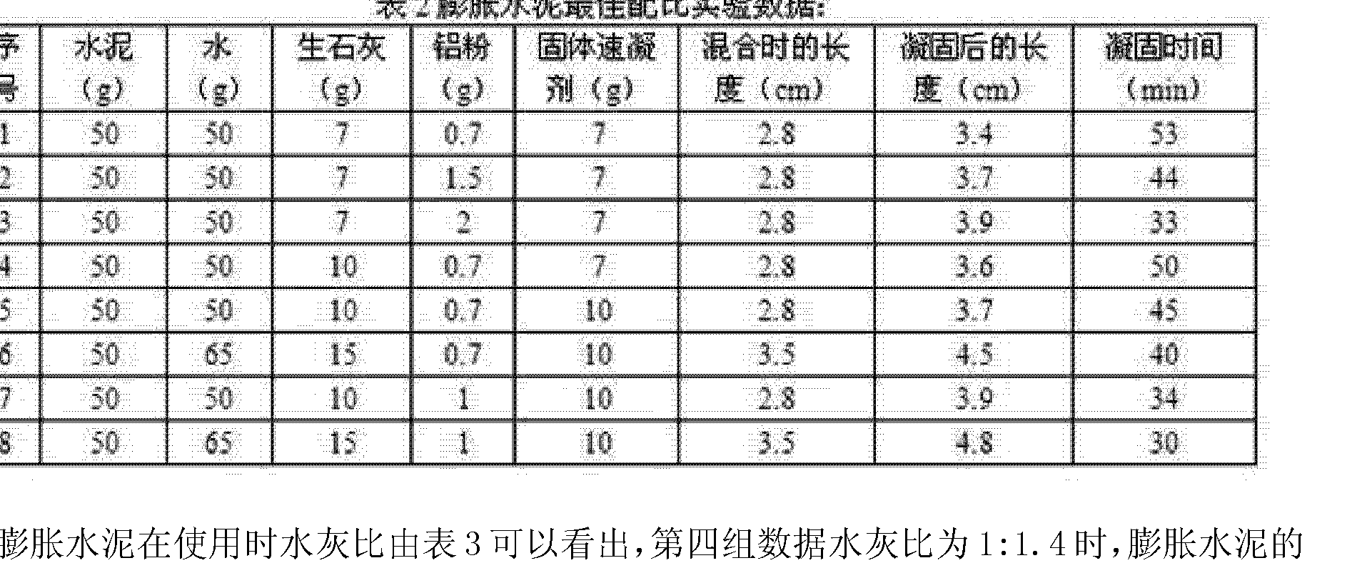 Figure CN102733844AD00052