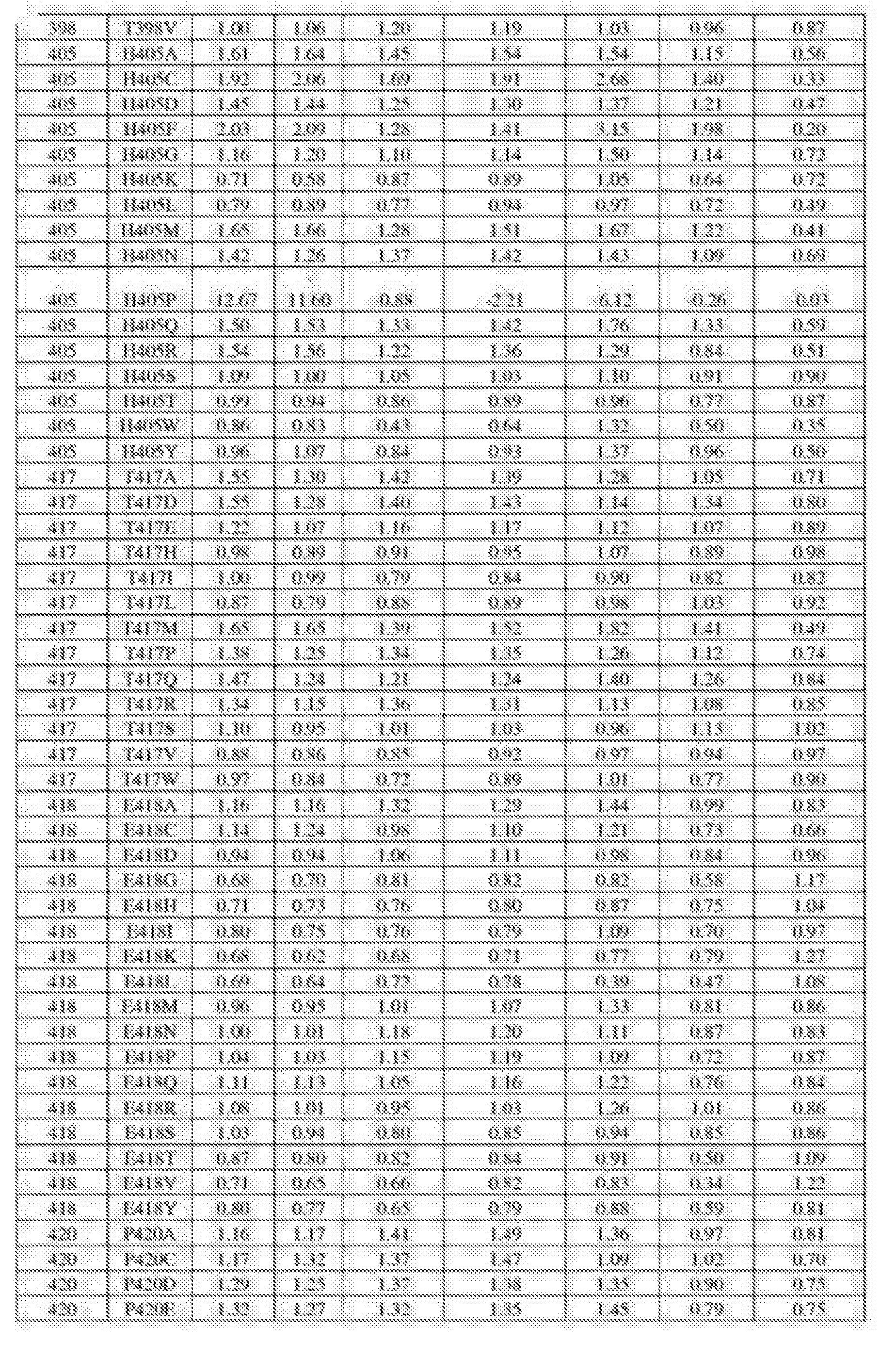 Figure CN105483099AD01011