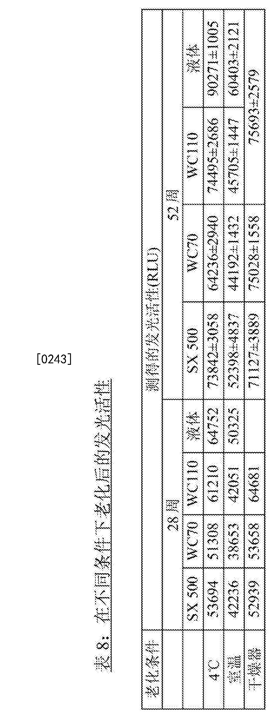 Figure CN107109467AD00311