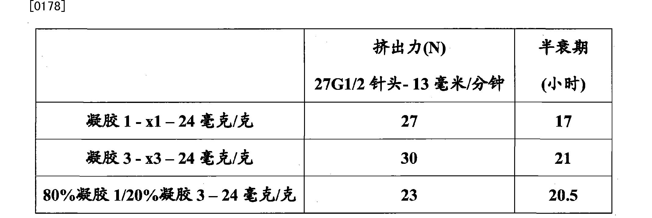 Figure CN101925348BD00131