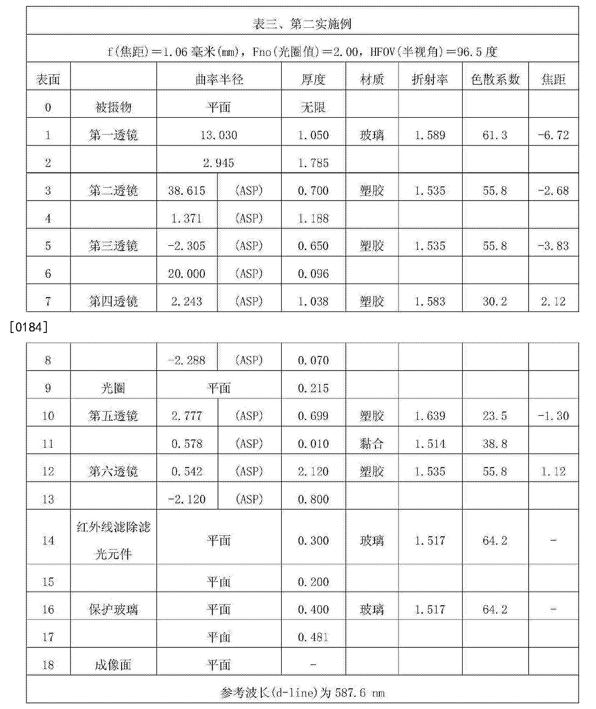 Figure CN107305283AD00171