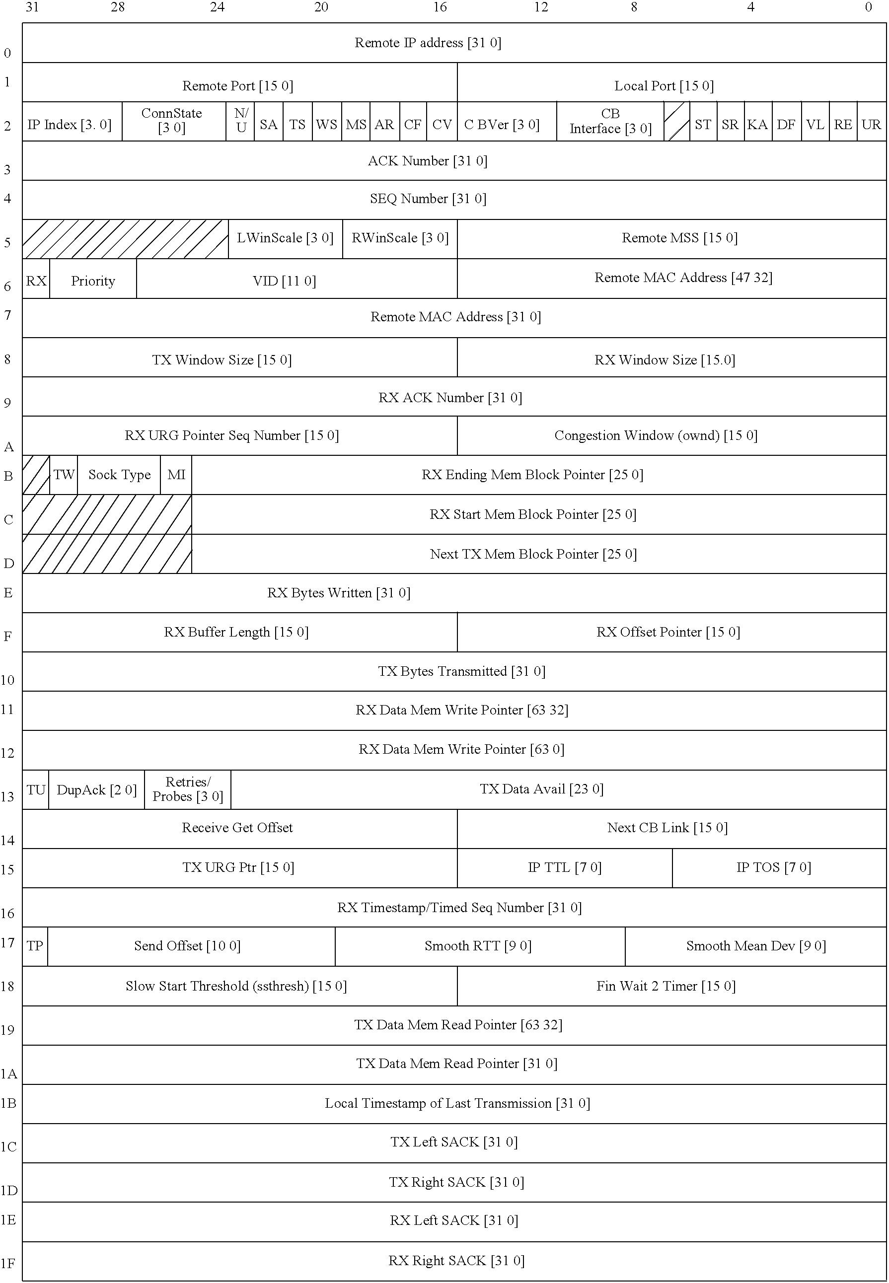 Figure US20070253430A1-20071101-C00001
