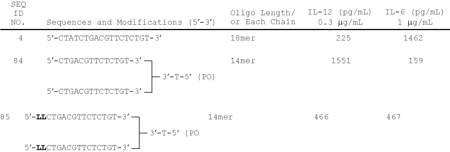 Figure US08153608-20120410-C00026