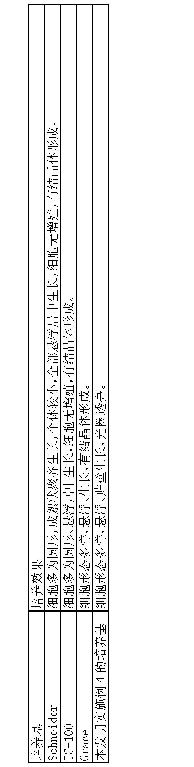 Figure CN102776148AD00161