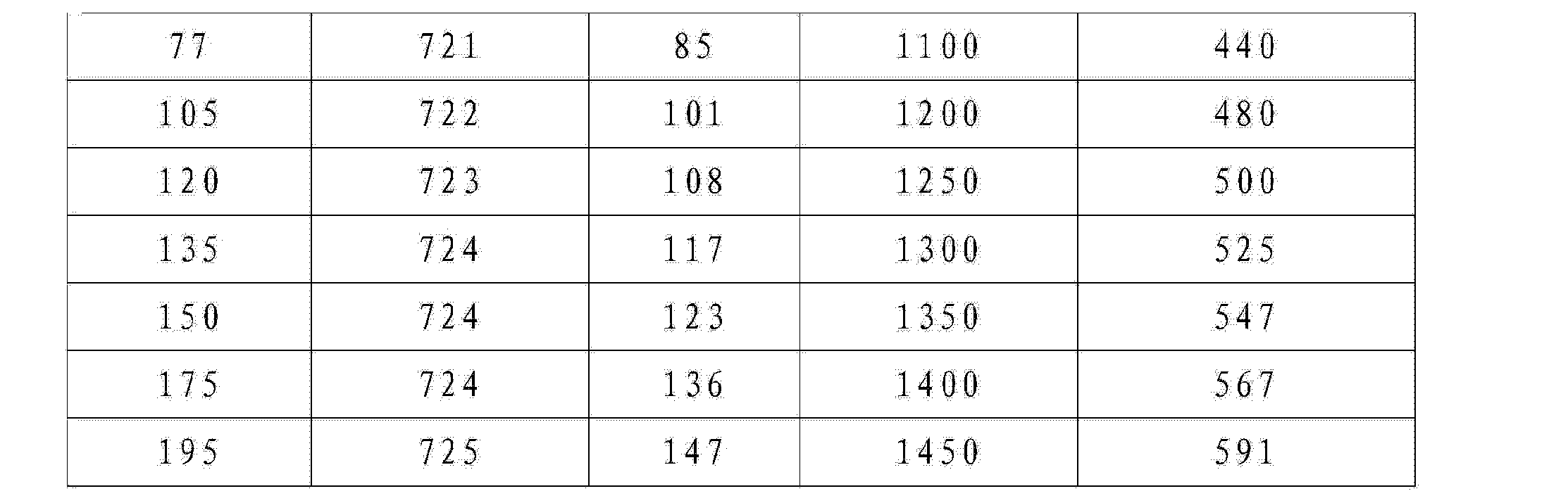 Figure CN103727050AD00073