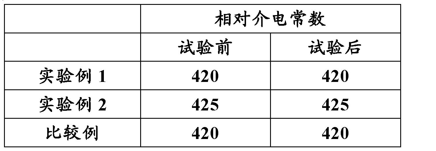 Figure CN102473521AD00091