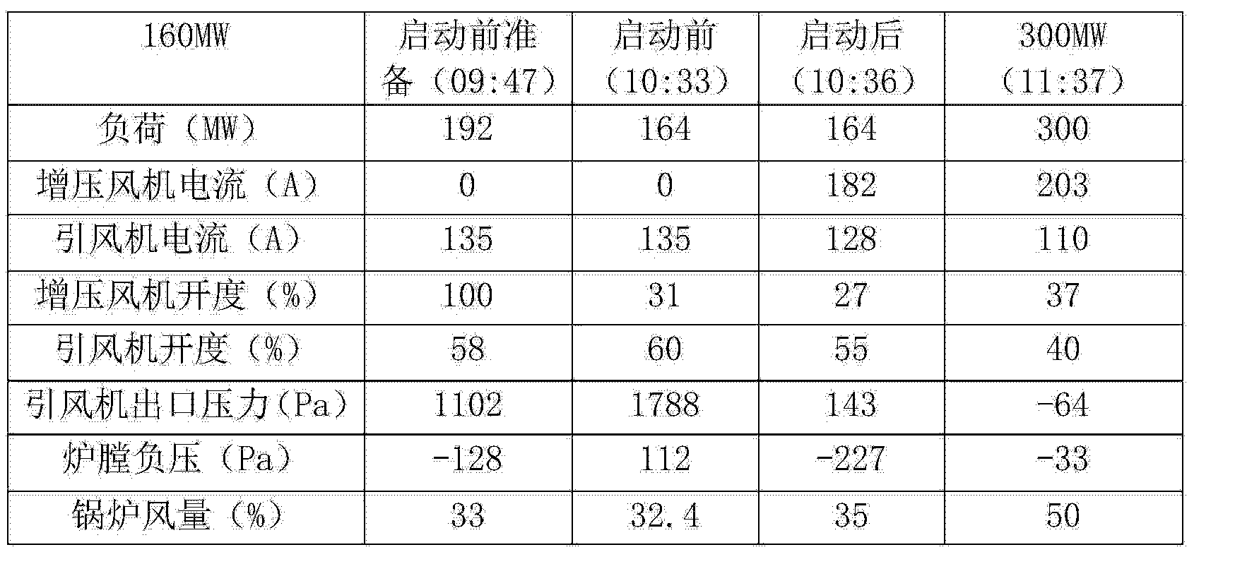 Figure CN104696941AD00111