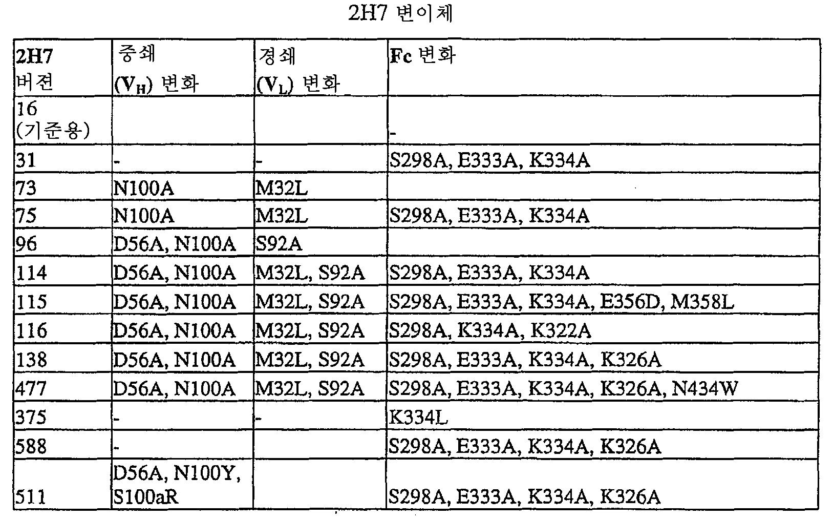 Figure 112006083614350-PCT00012