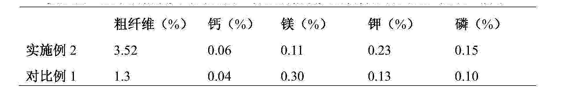 Figure CN104381847AD00103