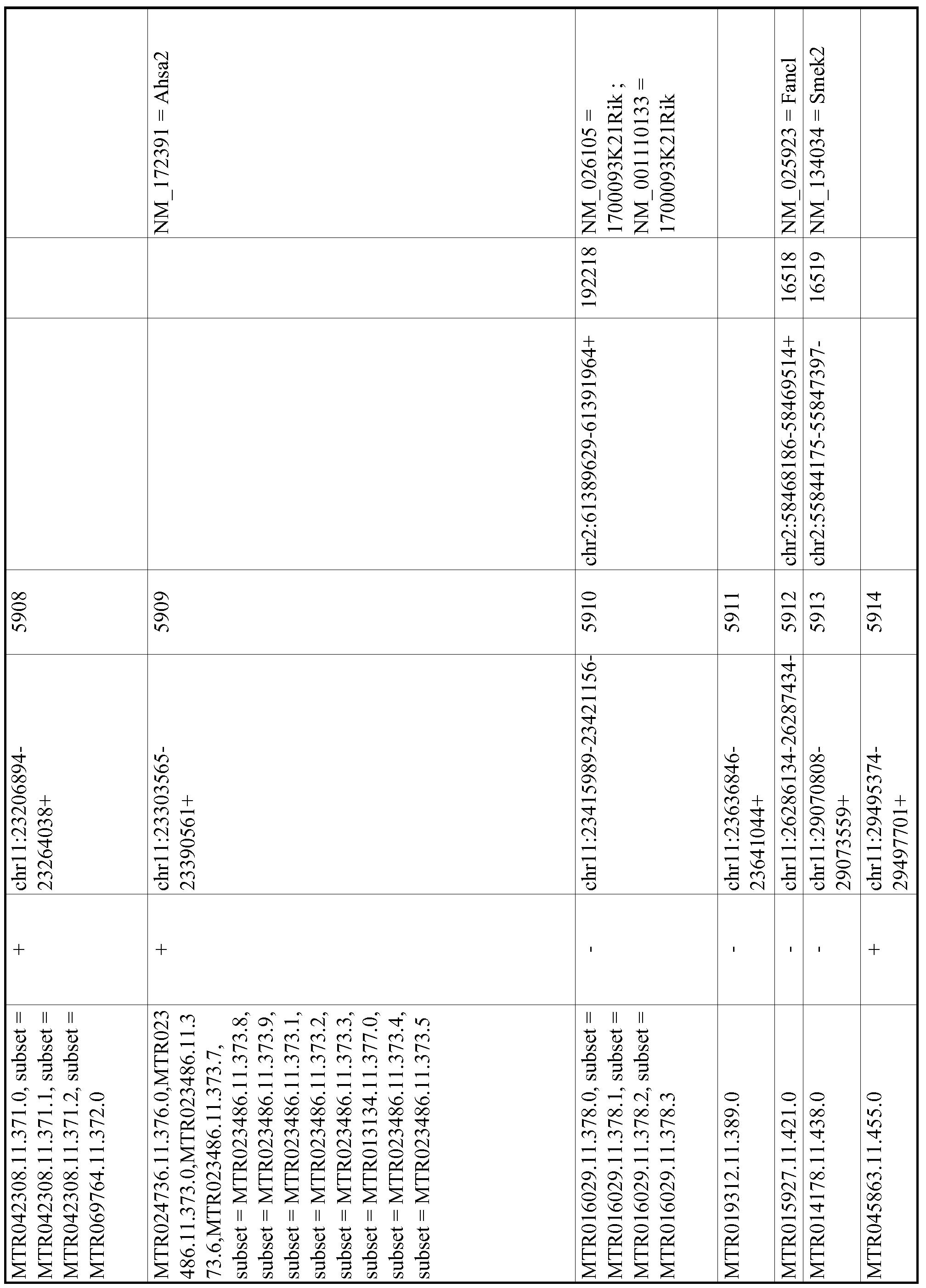 Figure imgf001065_0001