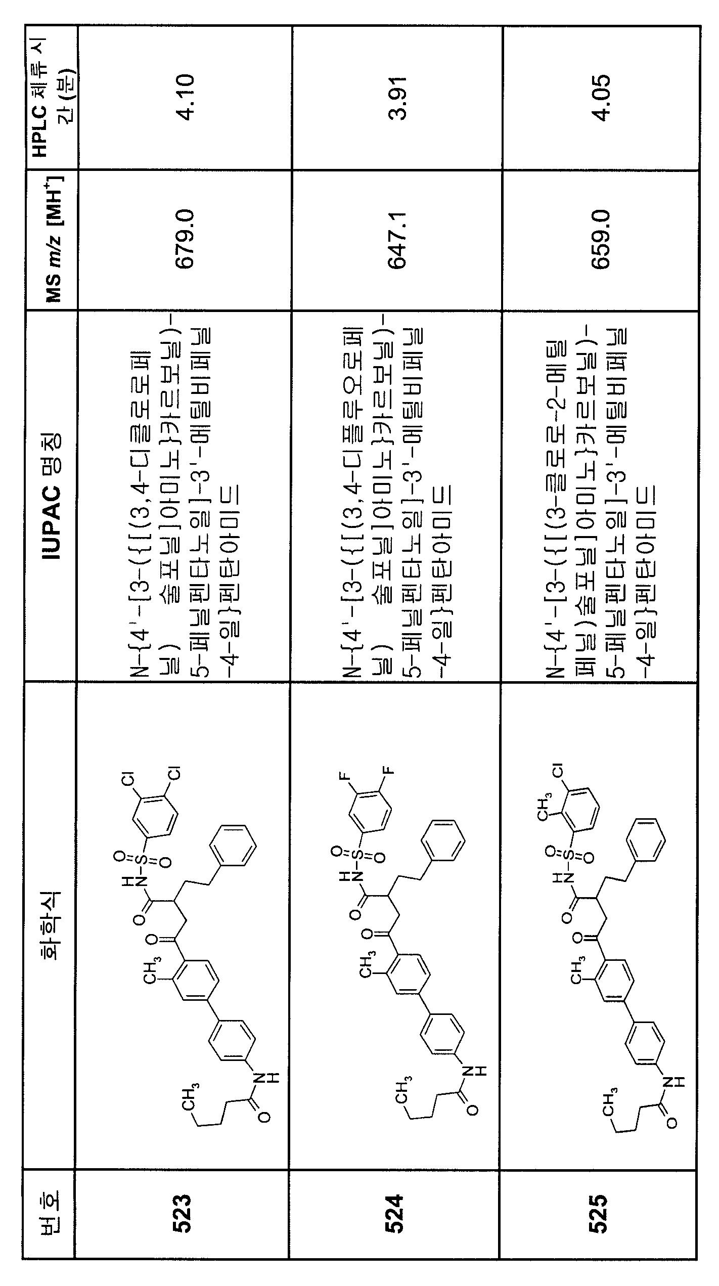 Figure 112007082249387-PCT00314