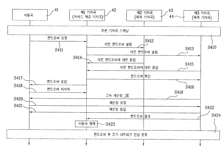 Figure R1020040042642