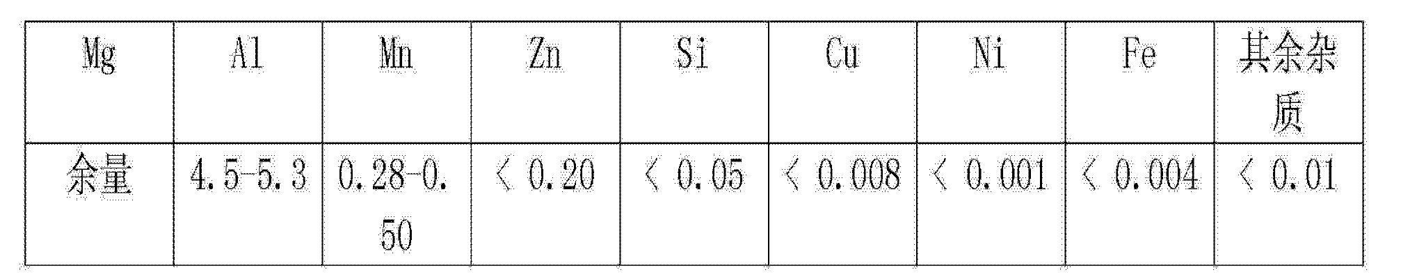 Figure CN103302454BD00062