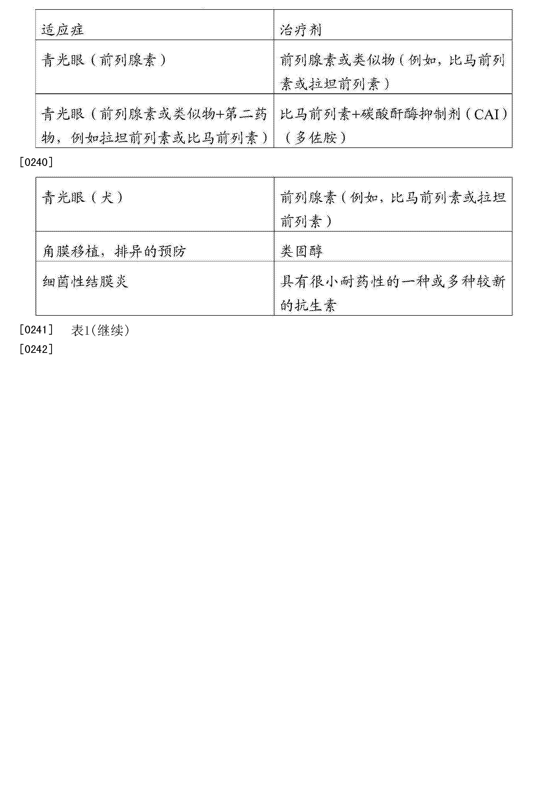 Figure CN103917202BD00281