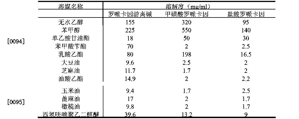 Figure CN103142458BD00101