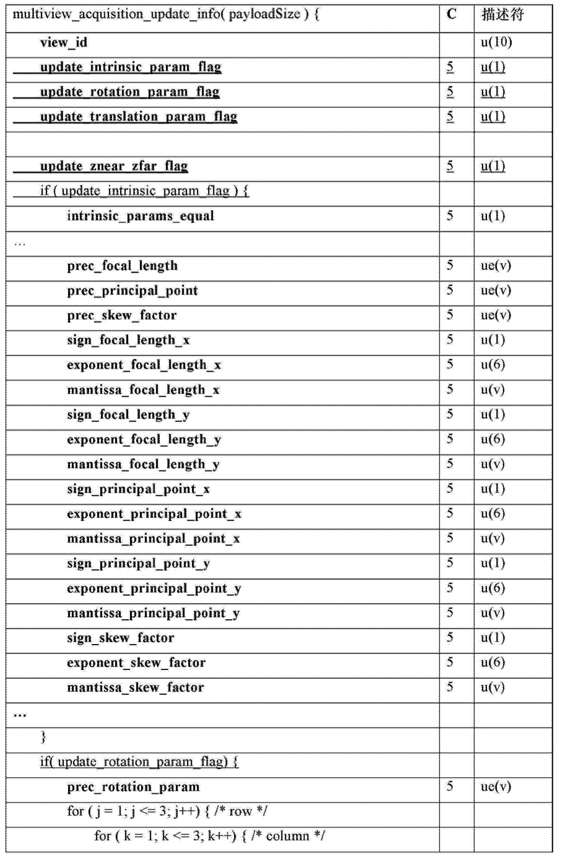 Figure CN103875250AD00291
