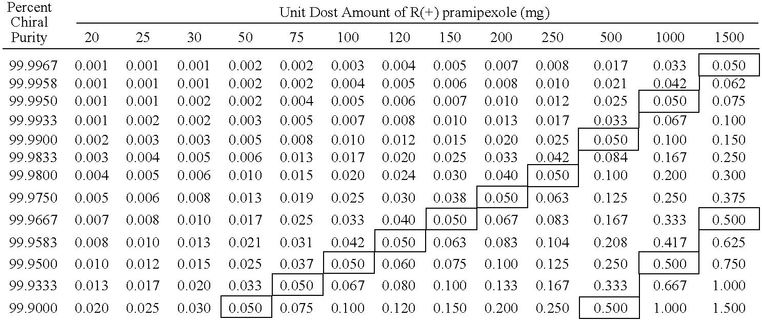 Figure US20080014259A1-20080117-C00002
