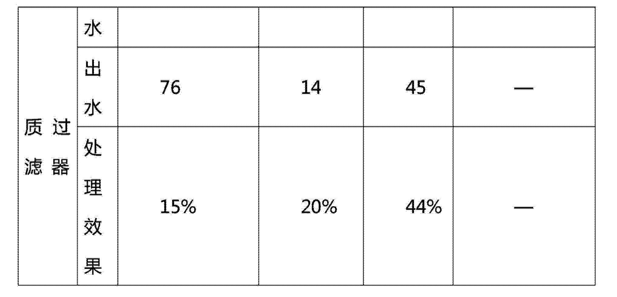Figure CN103613244BD00101