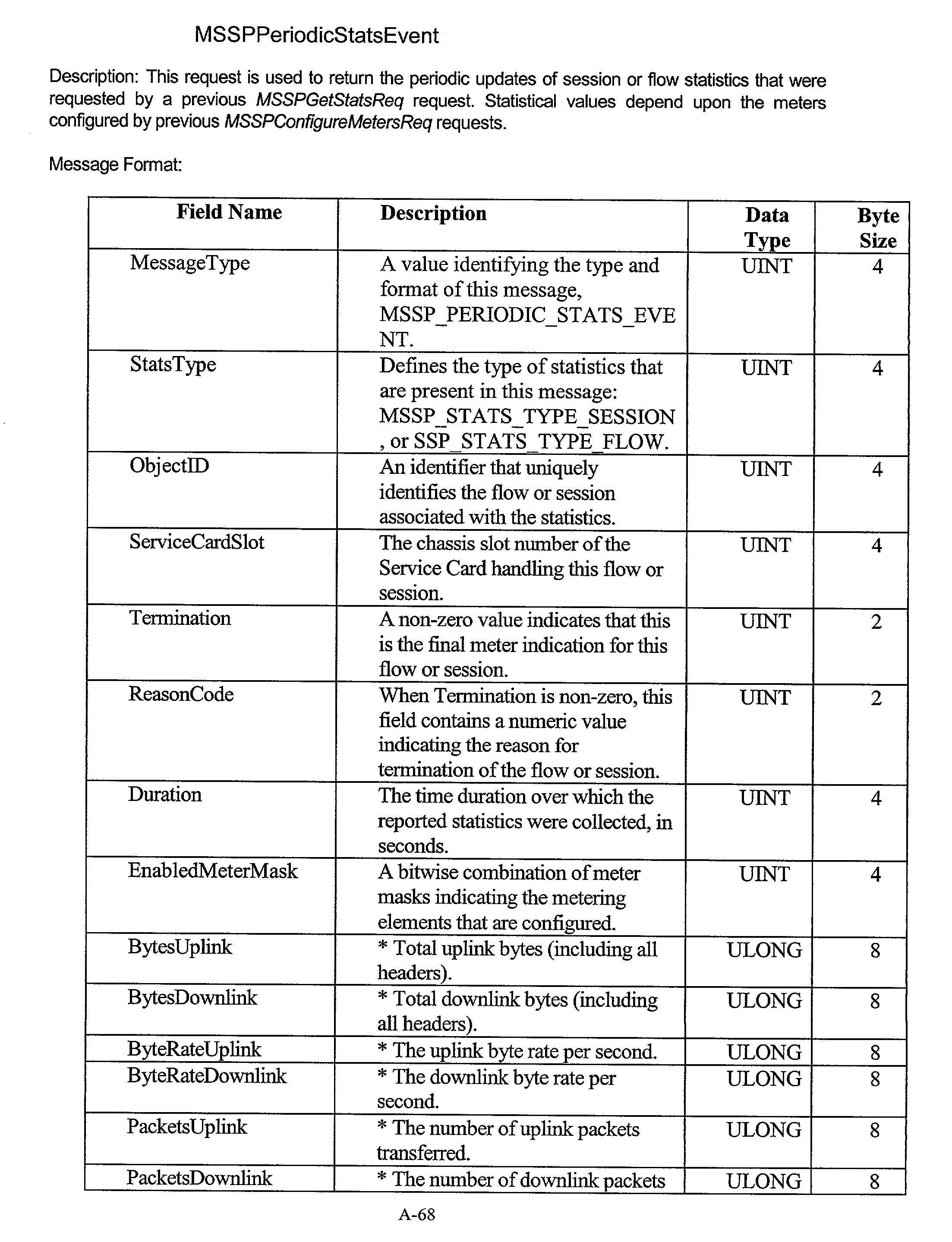Figure US20030177283A1-20030918-P00068