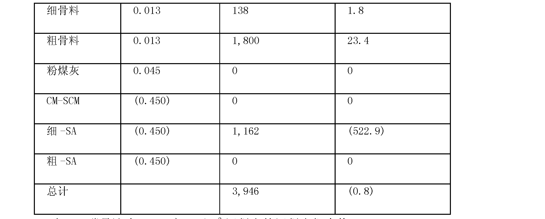 Figure CN101939269BD00431