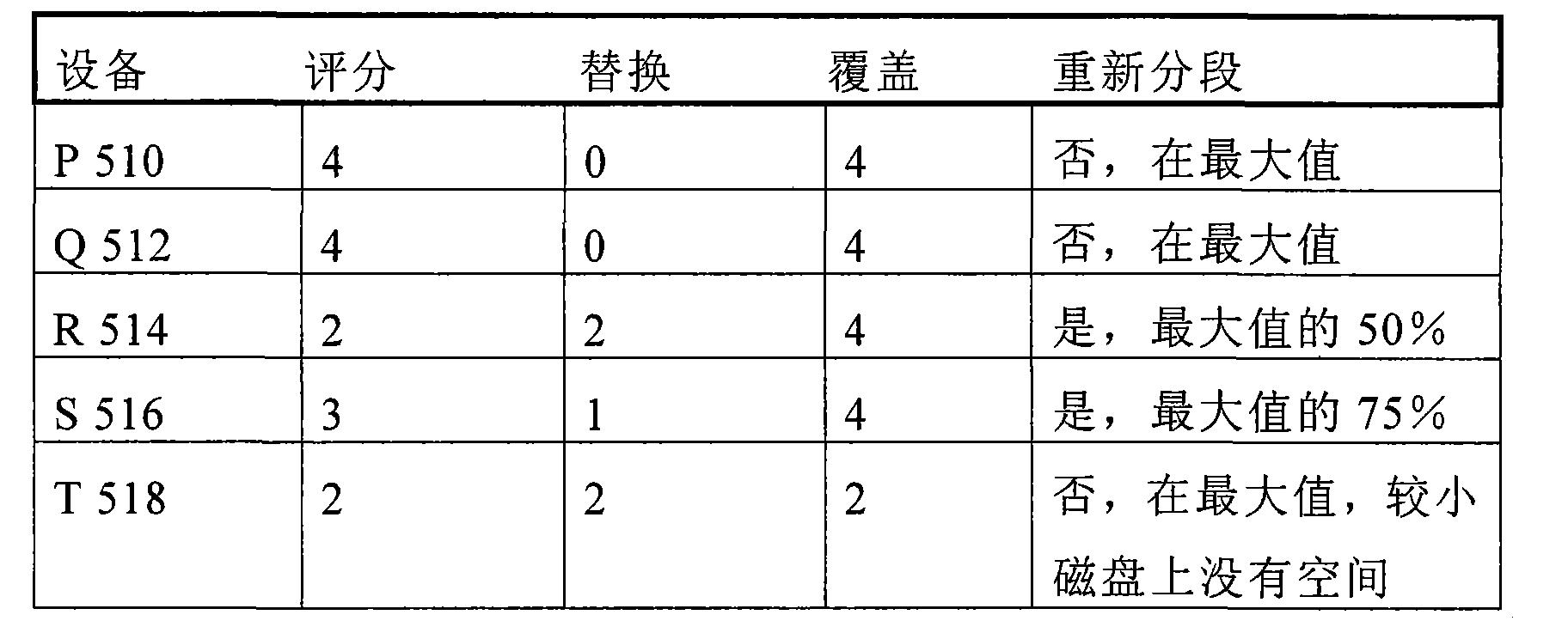 Figure CN101454745BD00131