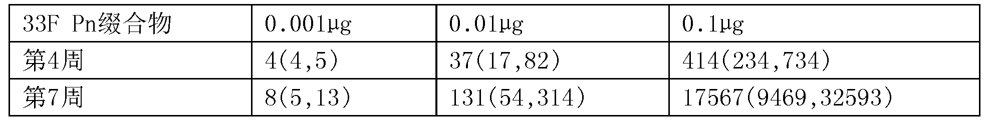 Figure CN106102770AD00972