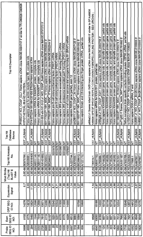 Figure imgf000226_0001