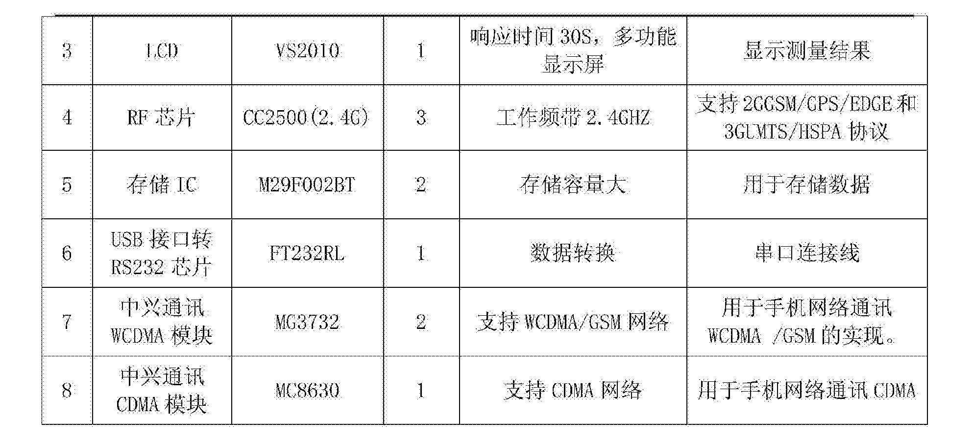 Figure CN103823111BD00111