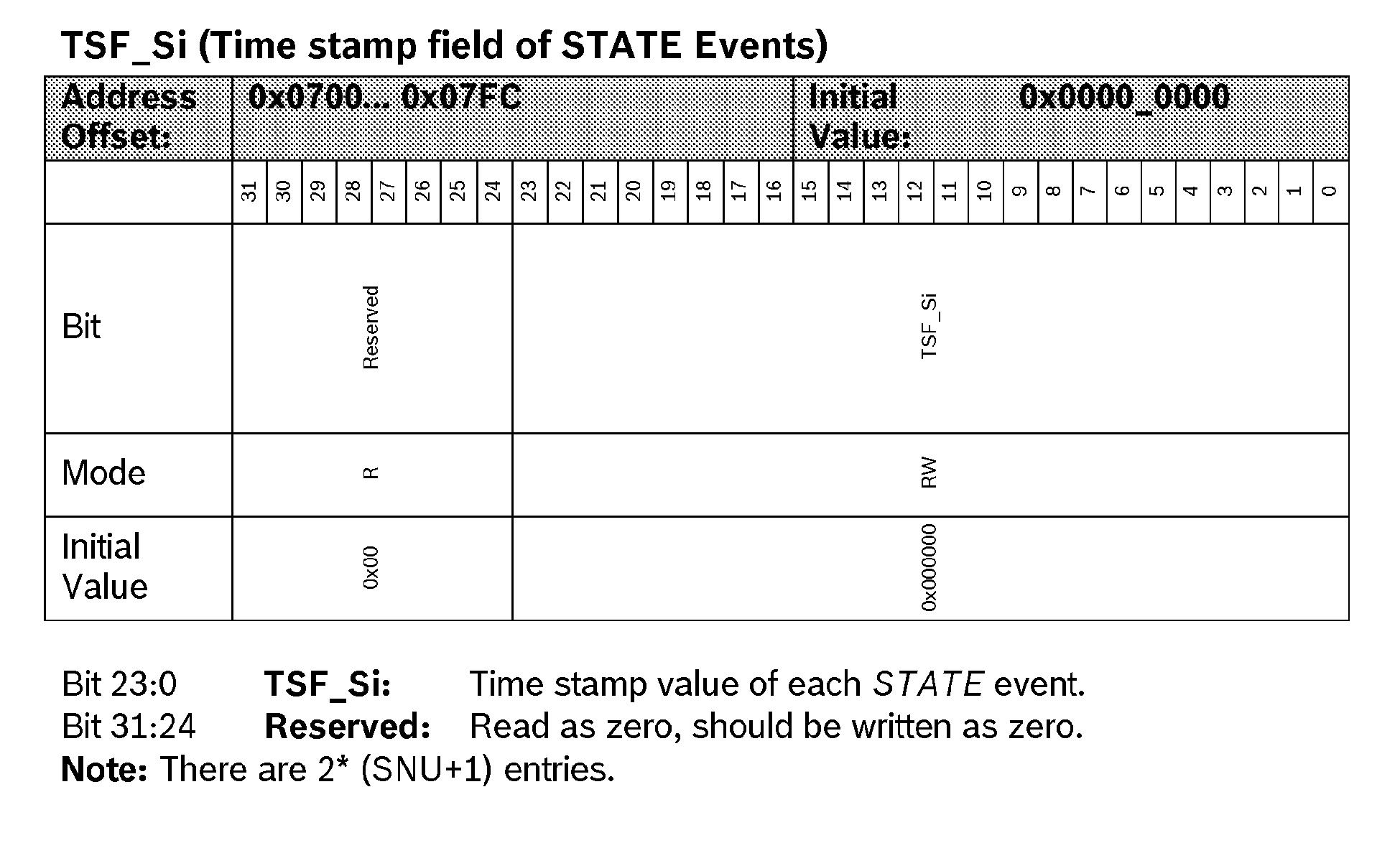 Figure imgb0424