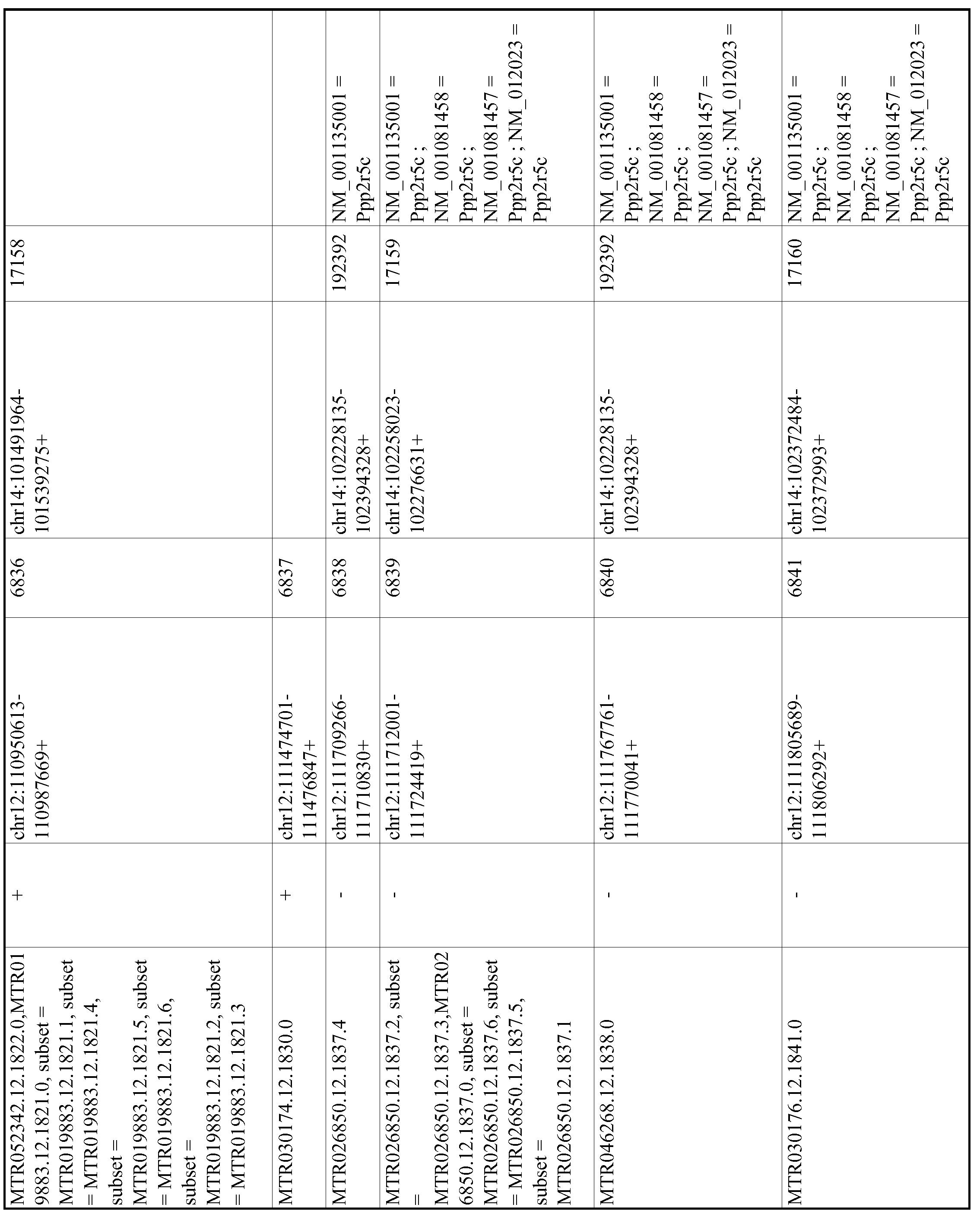 Figure imgf001215_0001